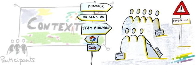 donner du sens au team building